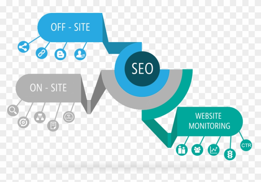 Http - Search Engine Optimization Works Clipart #1270680