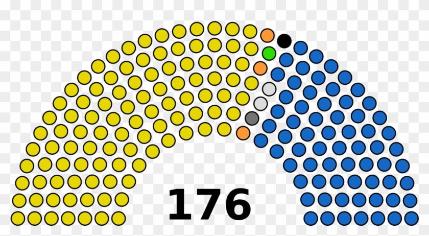 Senate Election Results 2018 Clipart #1456968