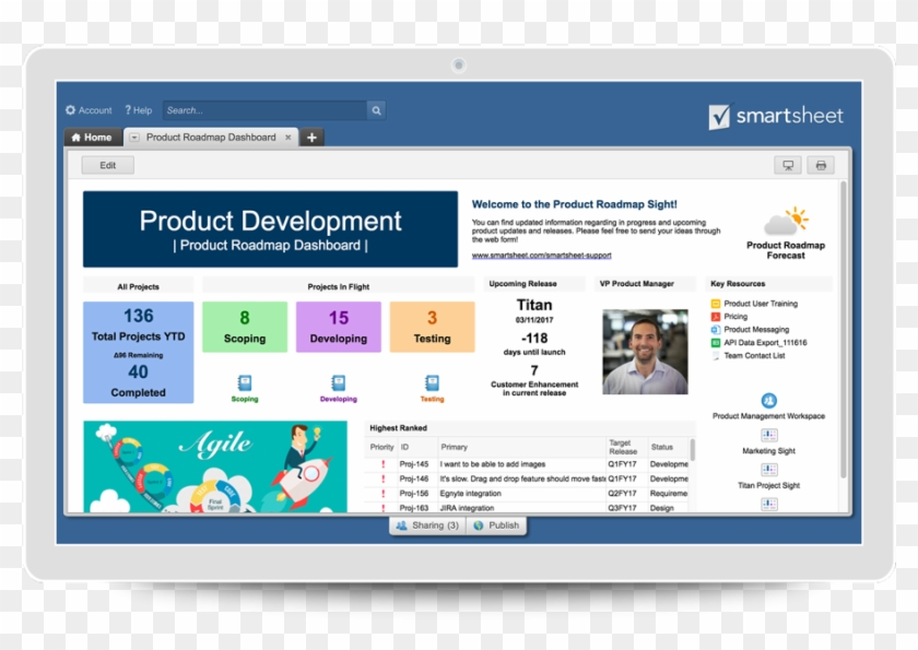 Product To Market Everything From Early Stage Market - Product Life Cycle Dashboard Clipart #1474629