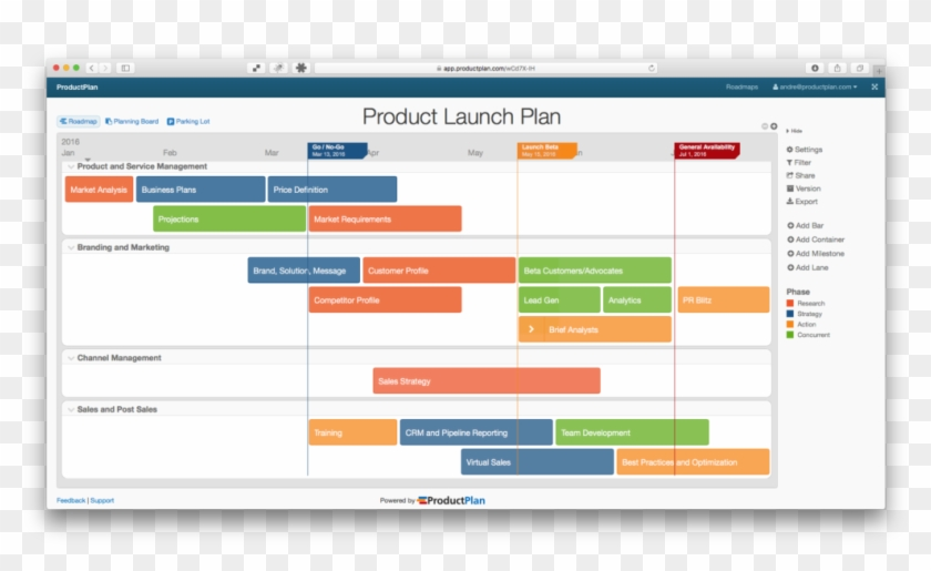 Product Launch Plan Example Pdf Clipart #1474974