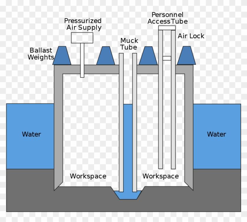 Build Bridge In Water Clipart #1601202