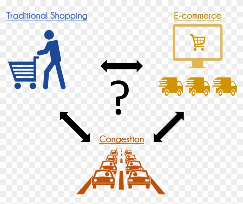 E-commerce Congestion Traffic Mobility - Graphic Design Clipart #1628558