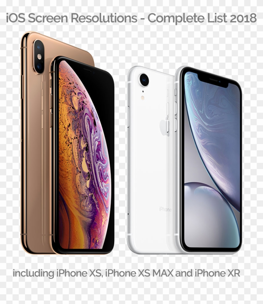New Ios Screen Sizes - Iphone Xs Max Screen Size Clipart #1631606