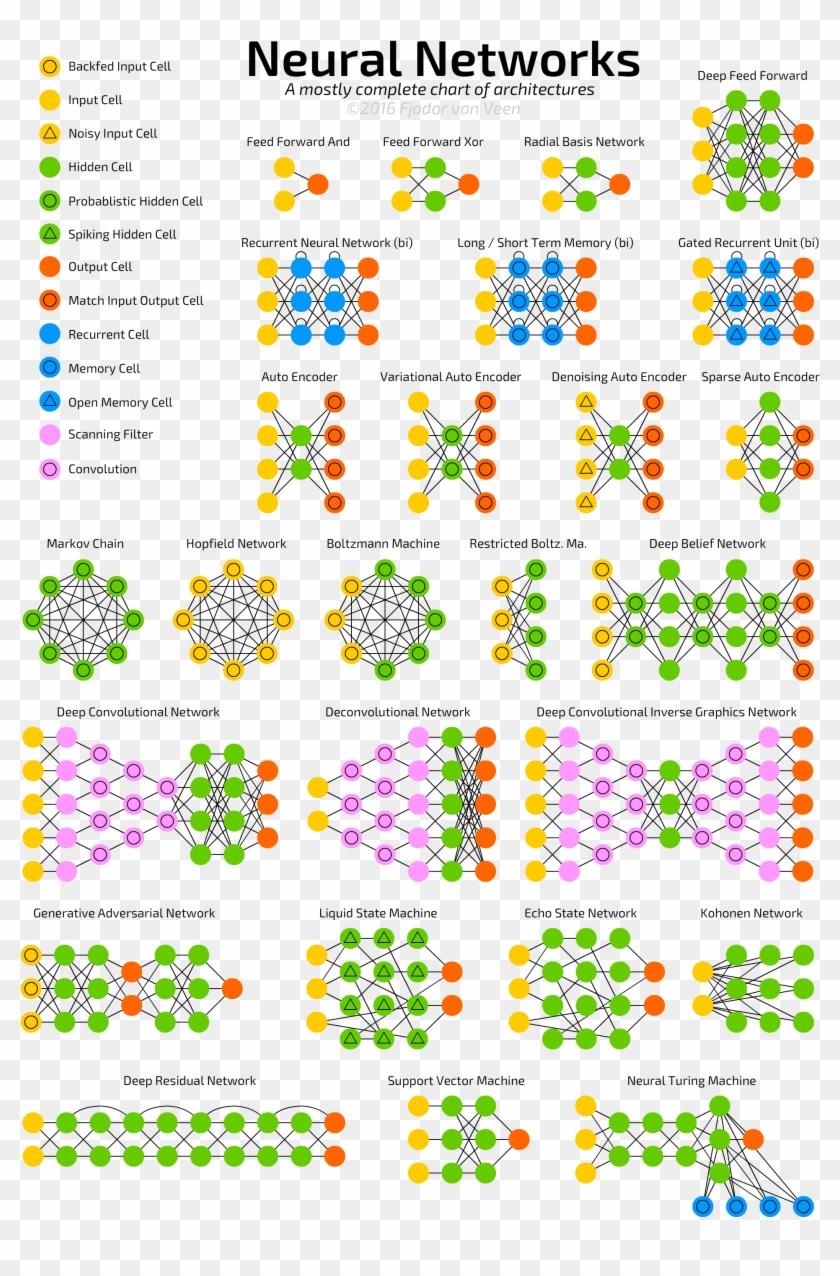 [TBQL_4184]  Venn Diagram Logic Zoo Online Wiring Diagram Rh 19 - Cheat Sheet Neural  Networks Clipart (#1749434) - PikPng   Venn Diagram Logic Zoo      PikPng