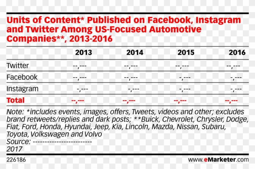 Units Of Content* Published On Facebook, Instagram Clipart #1887579