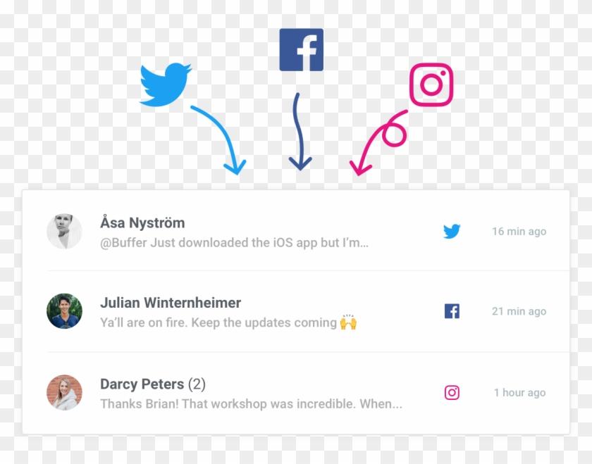 Social Inbox - Twitter Clipart #1888555