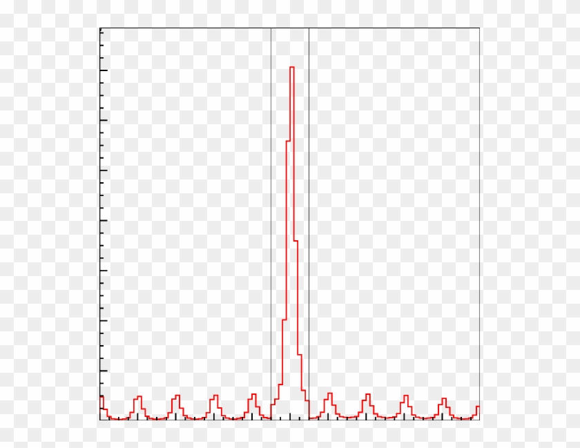 The Tof Difference Spectrum For Pions - Plot Clipart #1954935