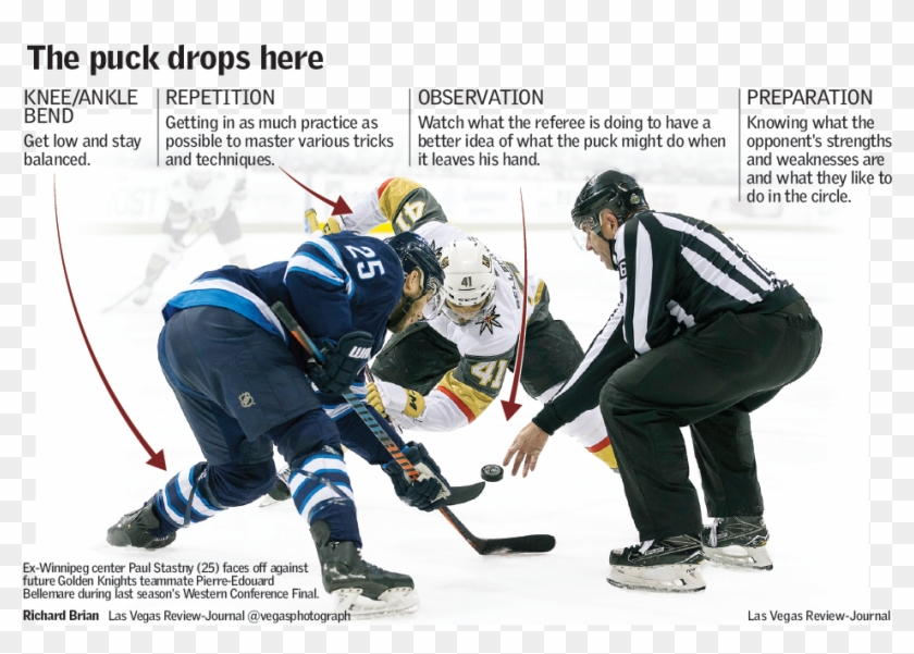 Las Vegas Review-journal) - College Ice Hockey Clipart #2053453