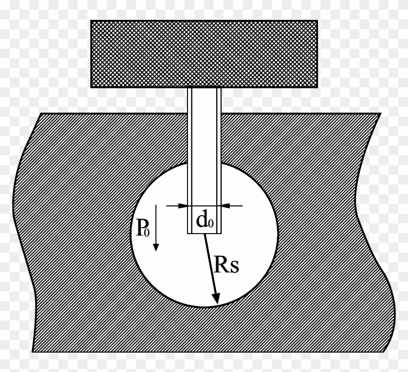 Liquid Expansion Of Single Micro-needle In A Soft Solid - Circle Clipart #2101025