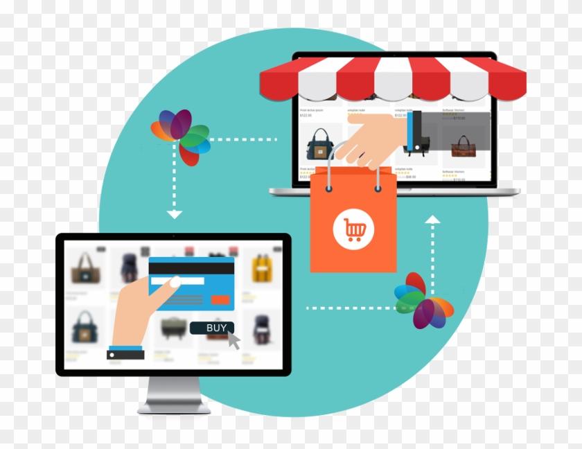 Fast U0026 Secure Portal Which Let You Focus On Sales - E Commerce Websites Development Banner Clipart #2108012