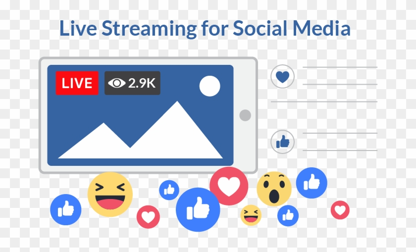 """Going """"live"""" Is A Hot Phenomenon On Social Media, And - Smiley Clipart #2278009"""