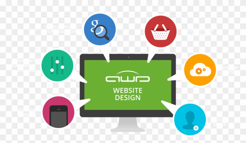 Find Out What We Do - Web Design Infographic Png Clipart #2290013