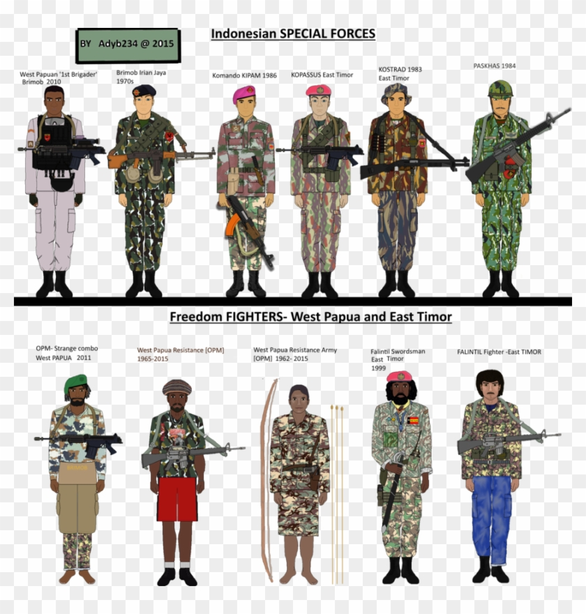 Soldier Military Clipart Army Camouflage Doing The - Hand Salute, HD Png  Download - kindpng
