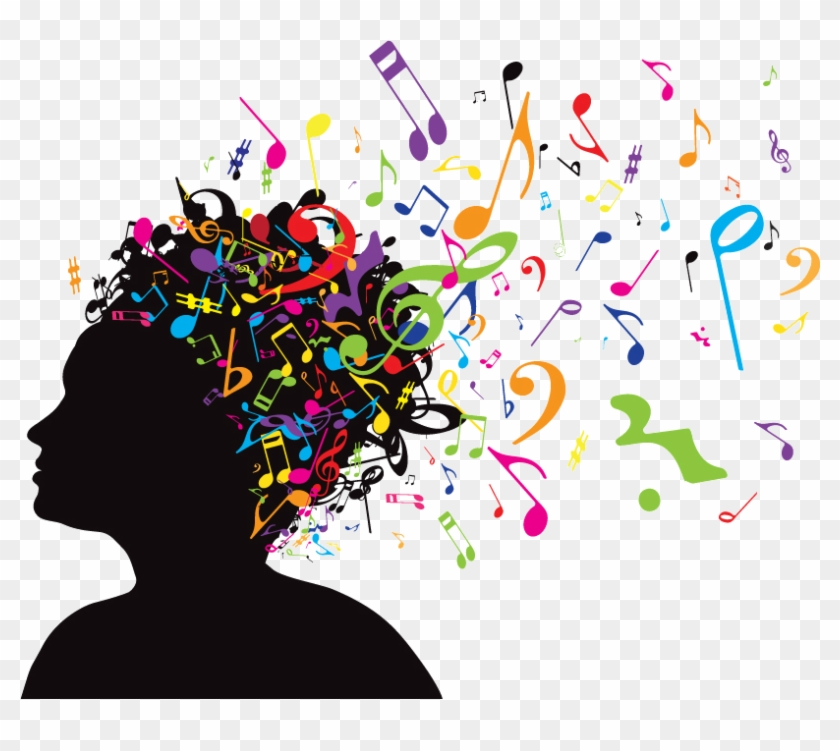 You Are Going To Work In This Awesome Project In Which - Brain Music Clipart #2337643