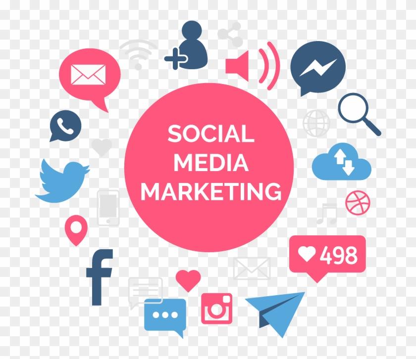 Social Media Management Posts Clipart #2353954