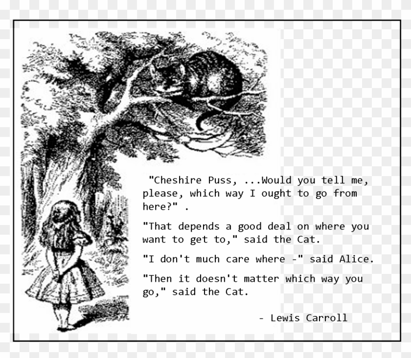 Alice In Wonderland Quote Png Alice In Wonderland Quotes Which Way Should Clipart 2381630 Pikpng