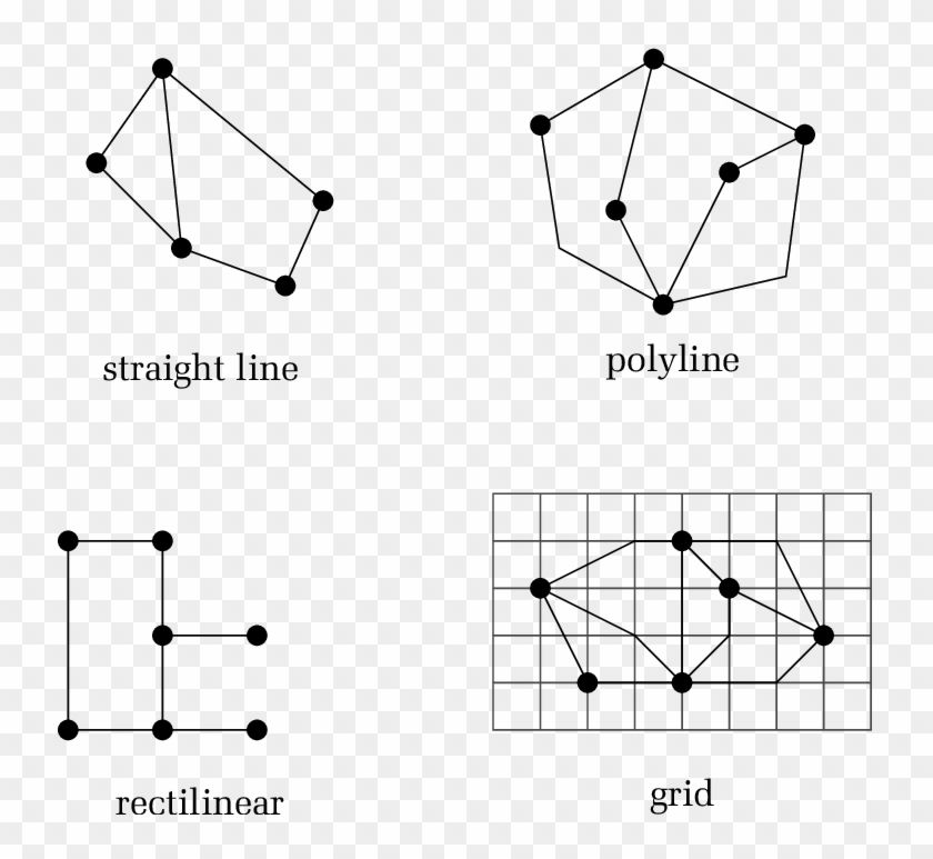 Examples Of Straight Line, Polyline, Rectilinear, And - Example Of Straight Line Clipart #264493