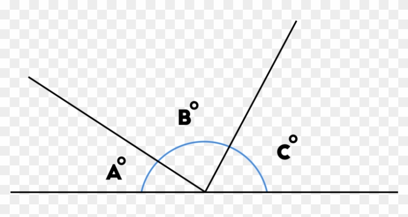 Angles On A Straight Line - Angles On A Straight Line Add Up Clipart #264781