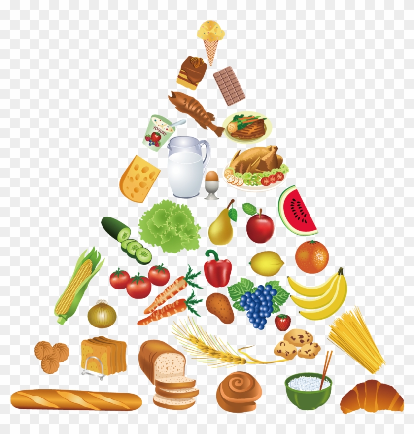 Vector Vegetables Healthy Food Food Pyramid Png Clipart Transparent Png 2641344 Pikpng