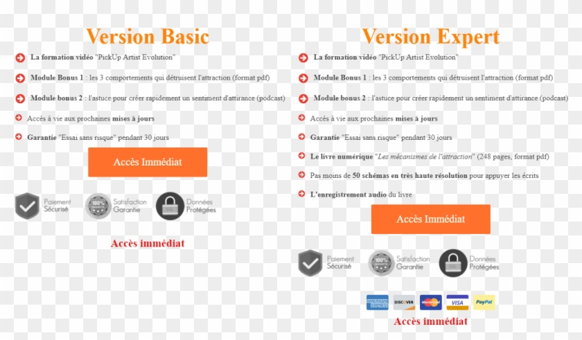 Tableau Comparatif Expert Rating Certificate Clipart 2774418 Pikpng