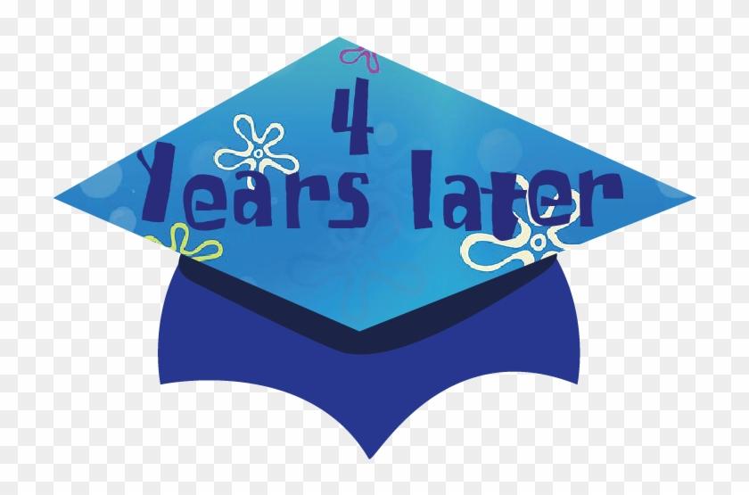 Ten Graduation Cap Design Ideas - Sign Clipart #287859