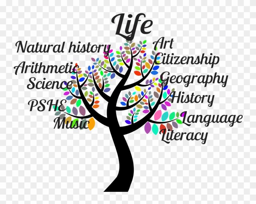 School, Tree, Tree Of Life, School Subjects - Education Tree Clipart #2904084
