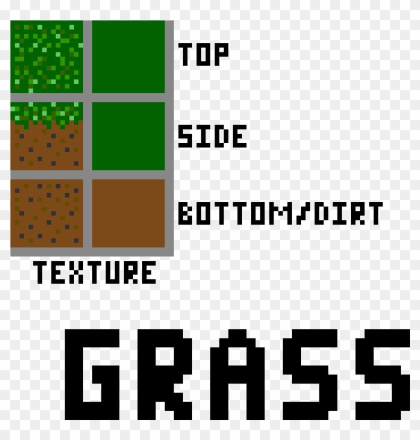 Custom Minecraft Grass / Dirt Texture - Parallel Clipart #2919509
