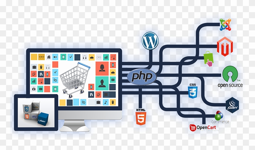 Web Development Png - Web Design And Development Images In Png Clipart #2946556