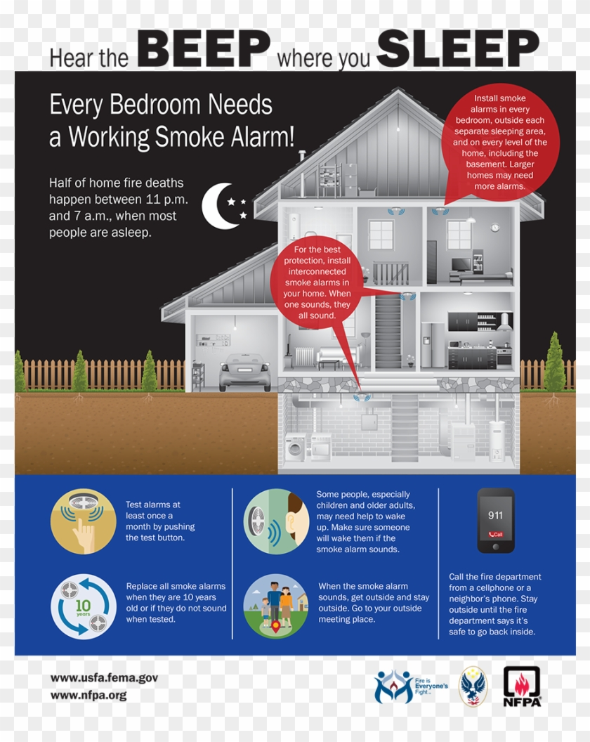Smoke Alarm Infographic - Fire Prevention Clipart #34122