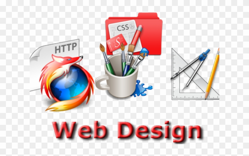 Responsive Web Design Clipart Design Png - Web Designing Course Transparent Png #3155511