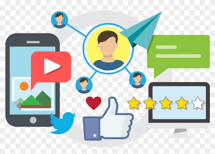 Our Social Media Management Solutions Help You Determine - Telemarketing Social Media Clipart #3291235