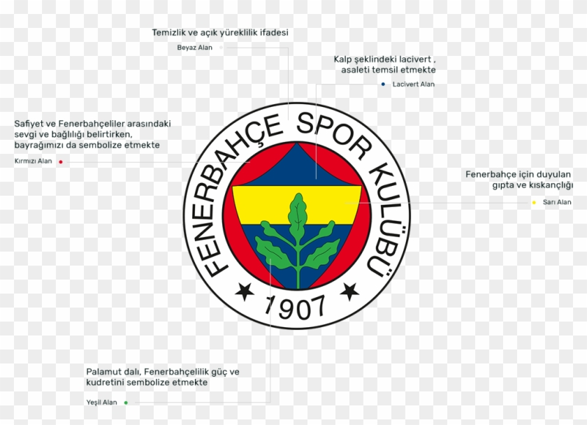 Fenerbahce Fenerbahce Fenerbahce Beko Logo Png Clipart 3346759 Pikpng