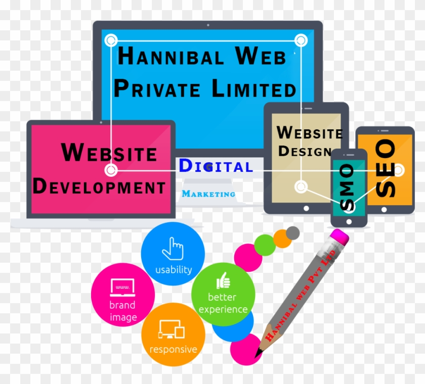 Hannibal Web Private Limited - We Are Website Designing Company Clipart #3359475