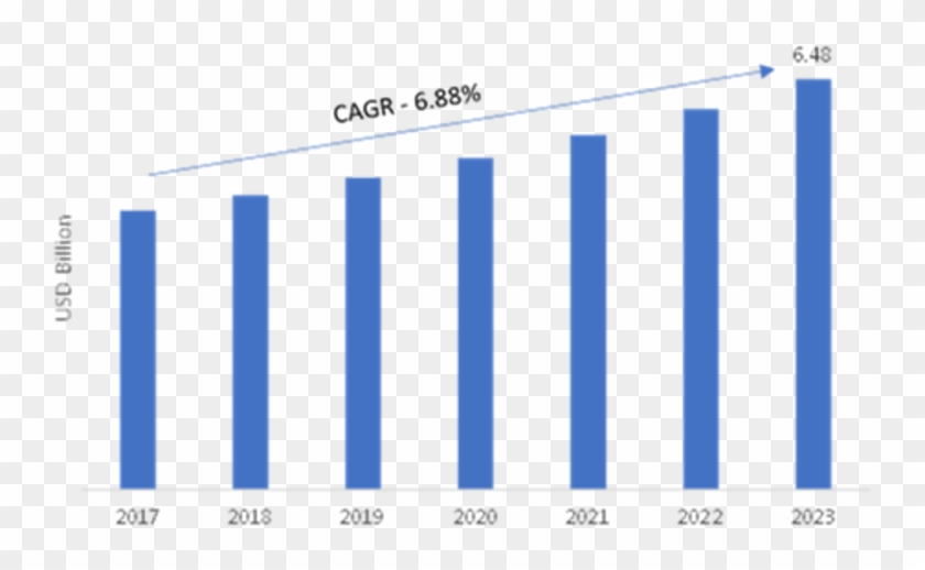 Machine Safety Market 2019 Global Industry Size, Major - Press Machine Industry Trends Clipart #3421975