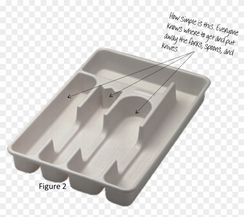 The Hidden Power Of Forks, Spoons, And Knives - Fork And Knife Holder Clipart #3626631