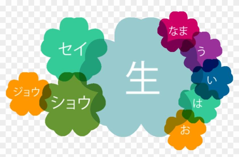 Kanshudo's Guide To Reading Japanese Kanji - Illustration Clipart #3720084