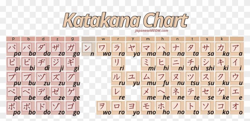 Read And Write Katakana Kanji At Japanesemeow - He Katakana Clipart #3766543
