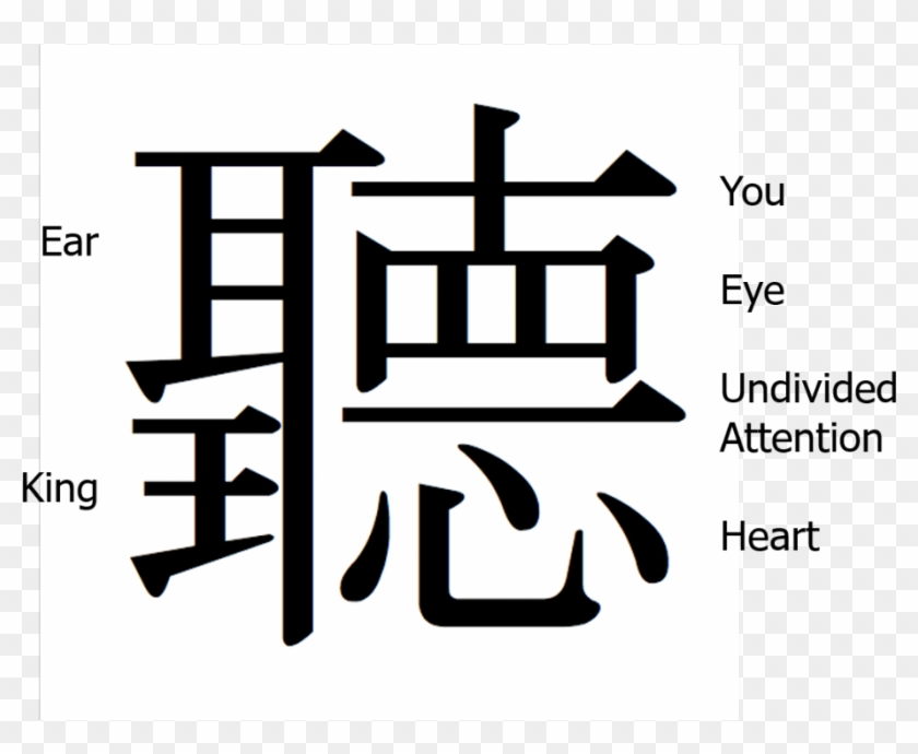 Japanese Symbol For Listening - Chinese Character For Active Listening Clipart #3766823