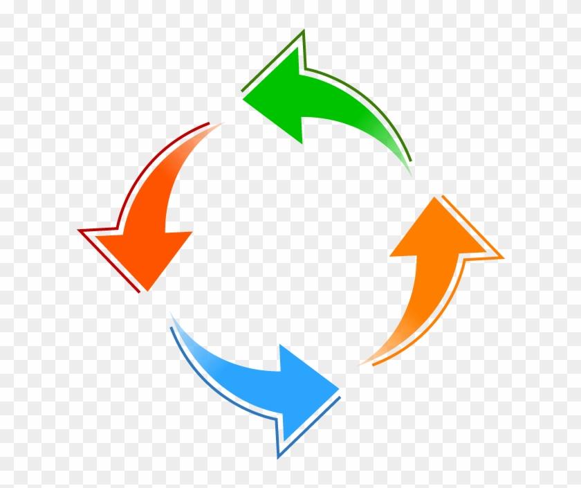 A19-circlearrow - 4 Arrows In A Circle Clipart #384678