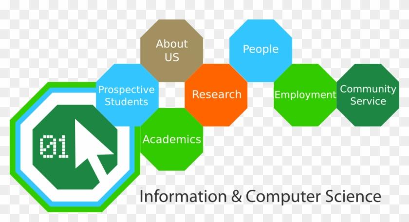 Ics Website Home Page - Relais D Sciences Clipart #3819376