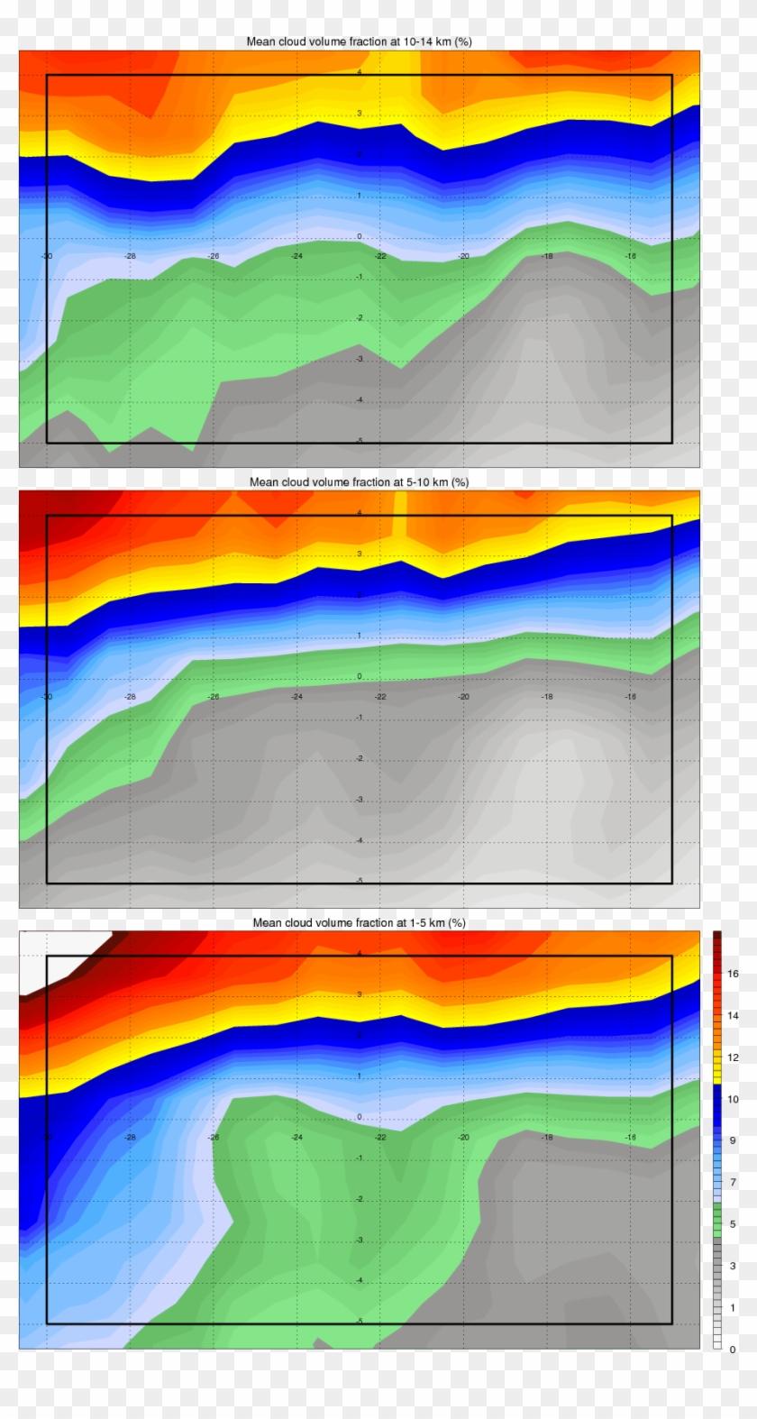 Cloud Seasonal And Diurnal Variation - Graphic Design Clipart #3878019