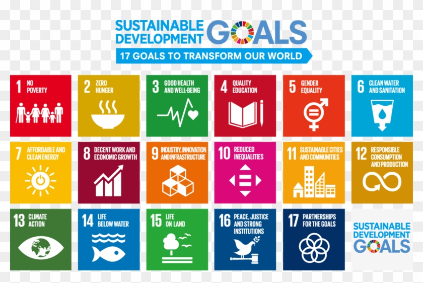 We Then Formulated The Methodology For Identifying - Sustainable Development Goals Report 2018 Clipart #4004775
