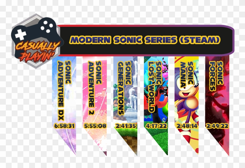 A Casual Look At The Modern Sonic Series On Steam - Graphic Design Clipart #4141945
