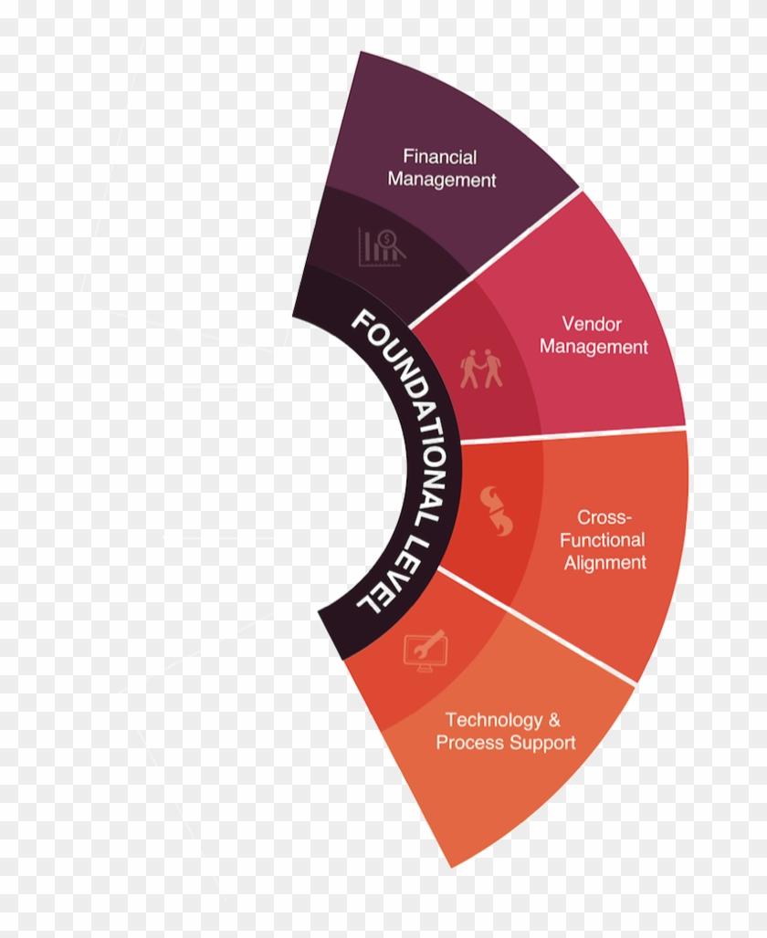 Image For Jeffrey Franke's Linkedin Activity Called - Graphic Design Clipart #4171415