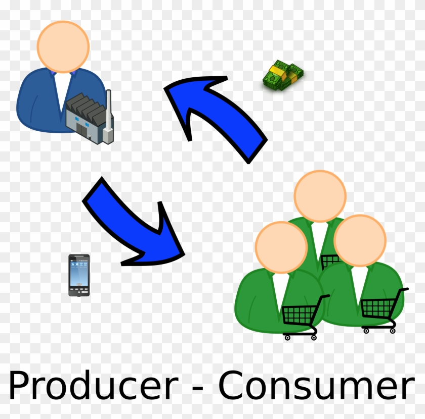 Consumer And Producer Clip Art - Png Download #4238867