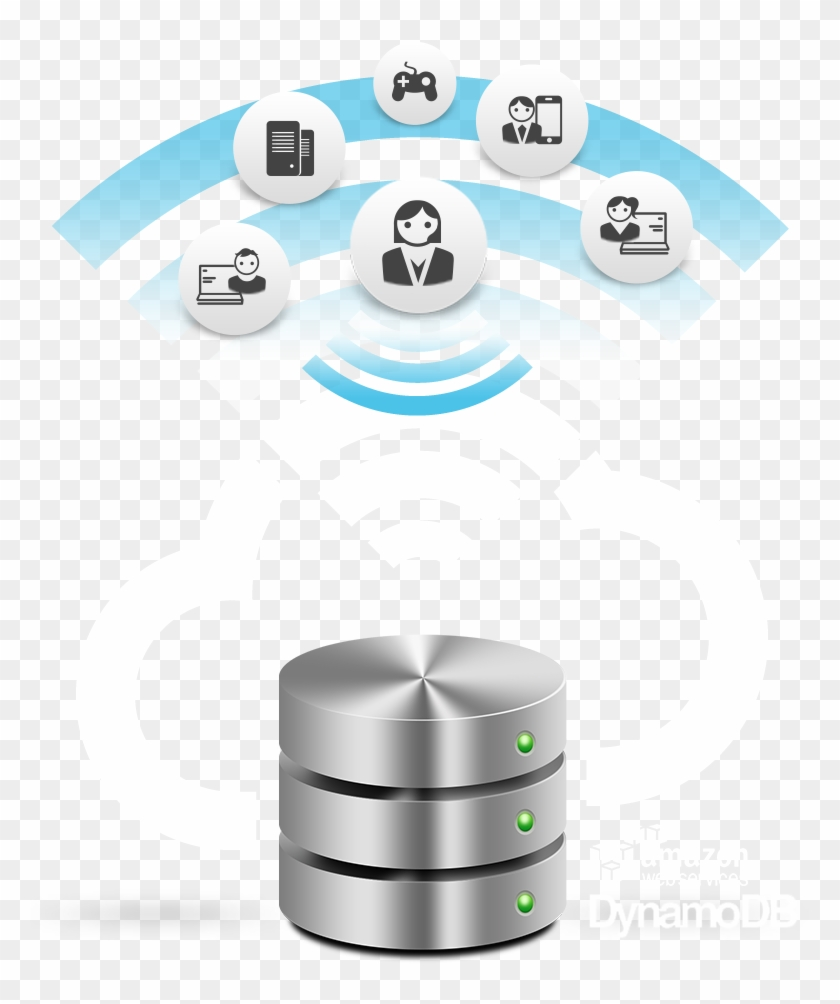 The Realtime Cloud Storage Is A Highly-scalable Nosql - Graphic Design Clipart #4250258