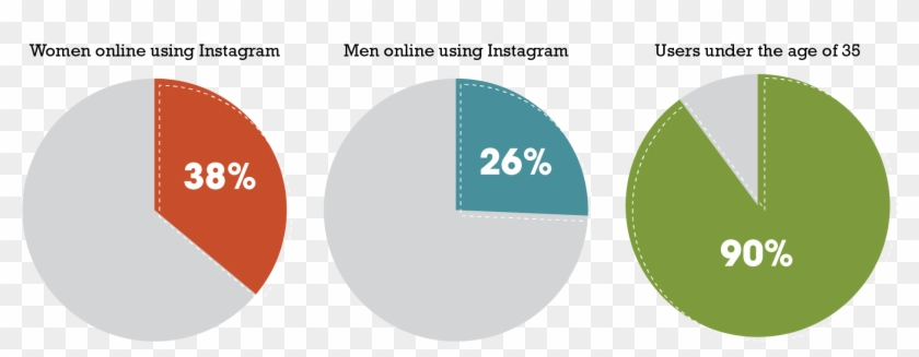 Instagram Marketing - Circle Clipart #4554562