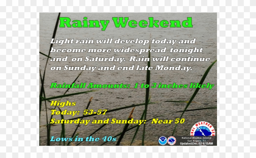 Rain Moves Into The Concho Valley Friday, Expected - National Weather Service Clipart #4558072