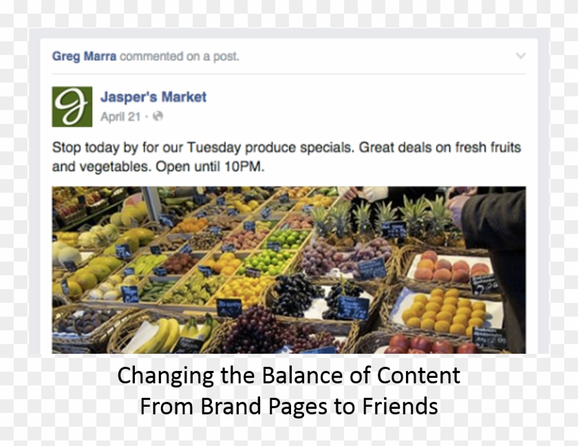 Facebook Will Deprioritize Posts Like The One Above - Significa Impressões No Instagram Clipart #467807