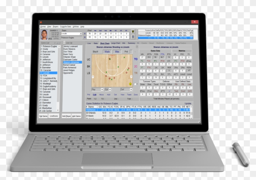 3 Ways To Score - Basketball Team Stats App Clipart #4606011